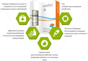 эффективность лечения псориаза