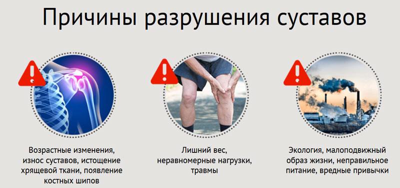 Причины разрушения суставов